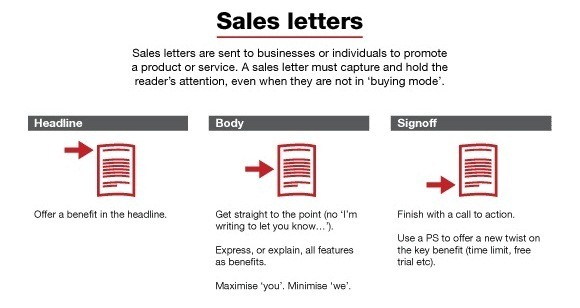 Sales Letters Writers Write