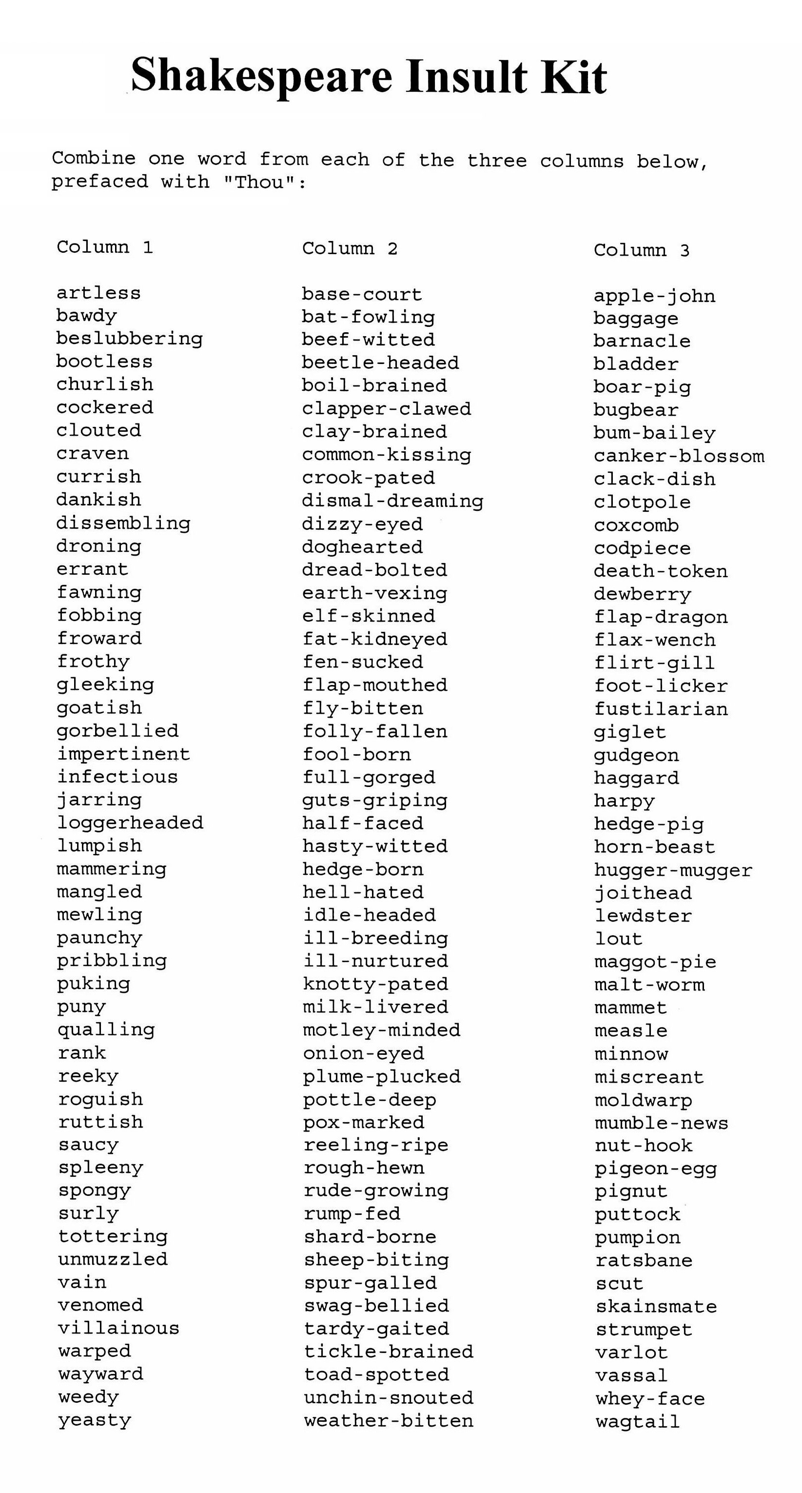 Shakespearean Insult Kit