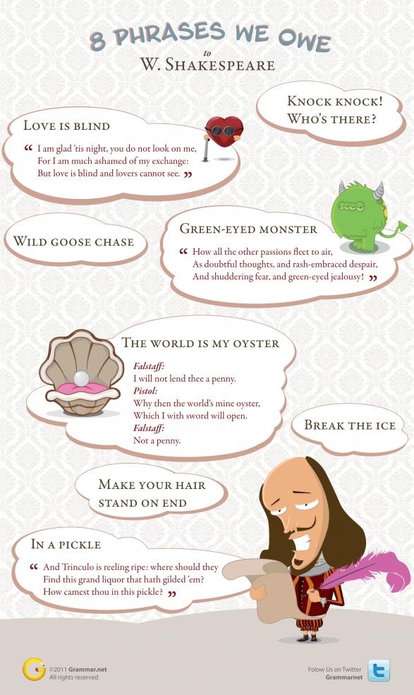 8 Phrases We Owe to William Shakespeare