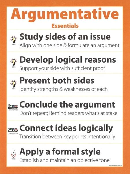 activities for writing an argumentative essay
