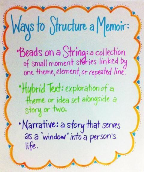 Ways to Structure a Memoir