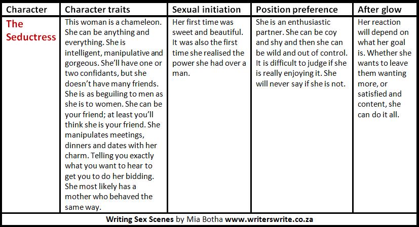 Good written sex scenes online