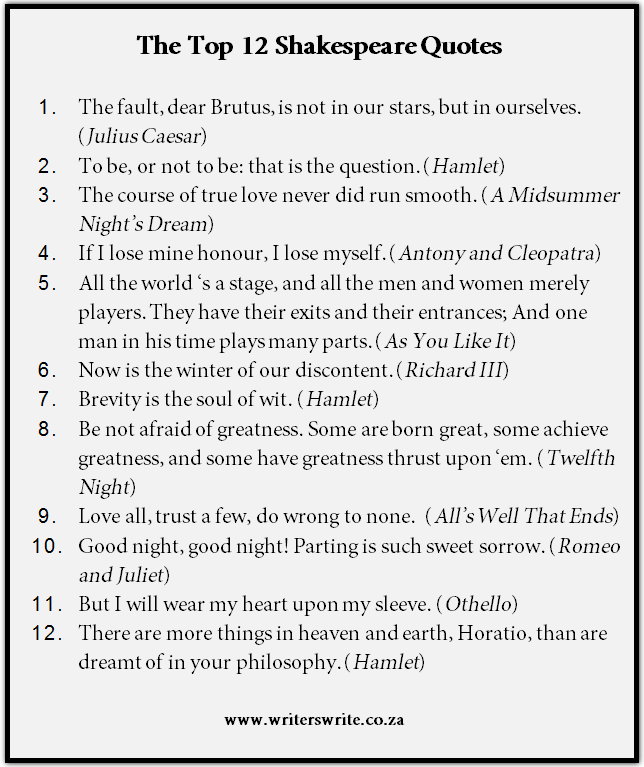 The Top 12 Shakespeare Quotes