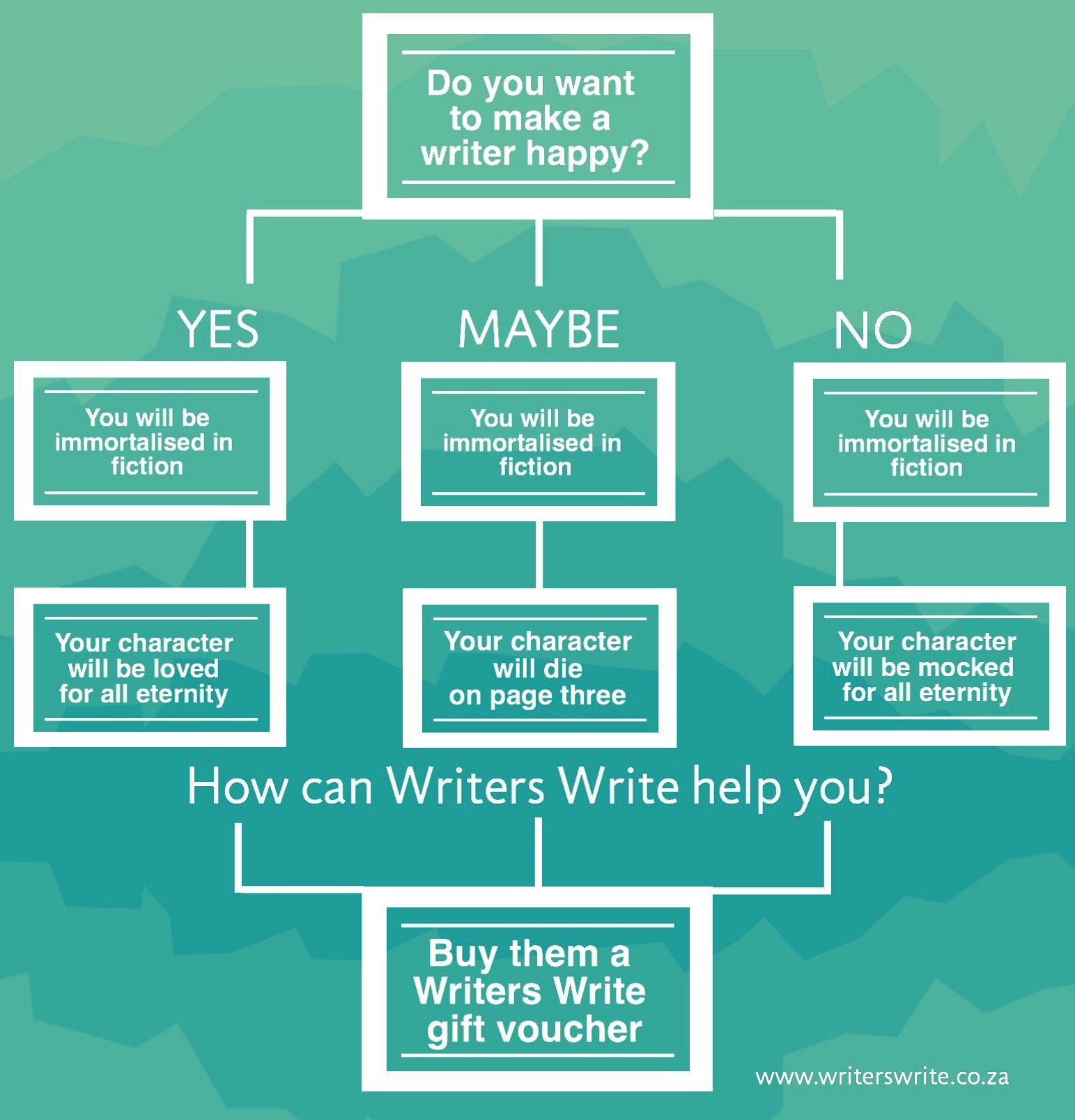 Do You Want To Make A Writer Happy?