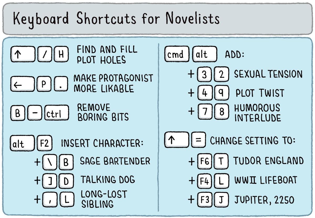 Shortcuts_1820089 jpg - Writers Write