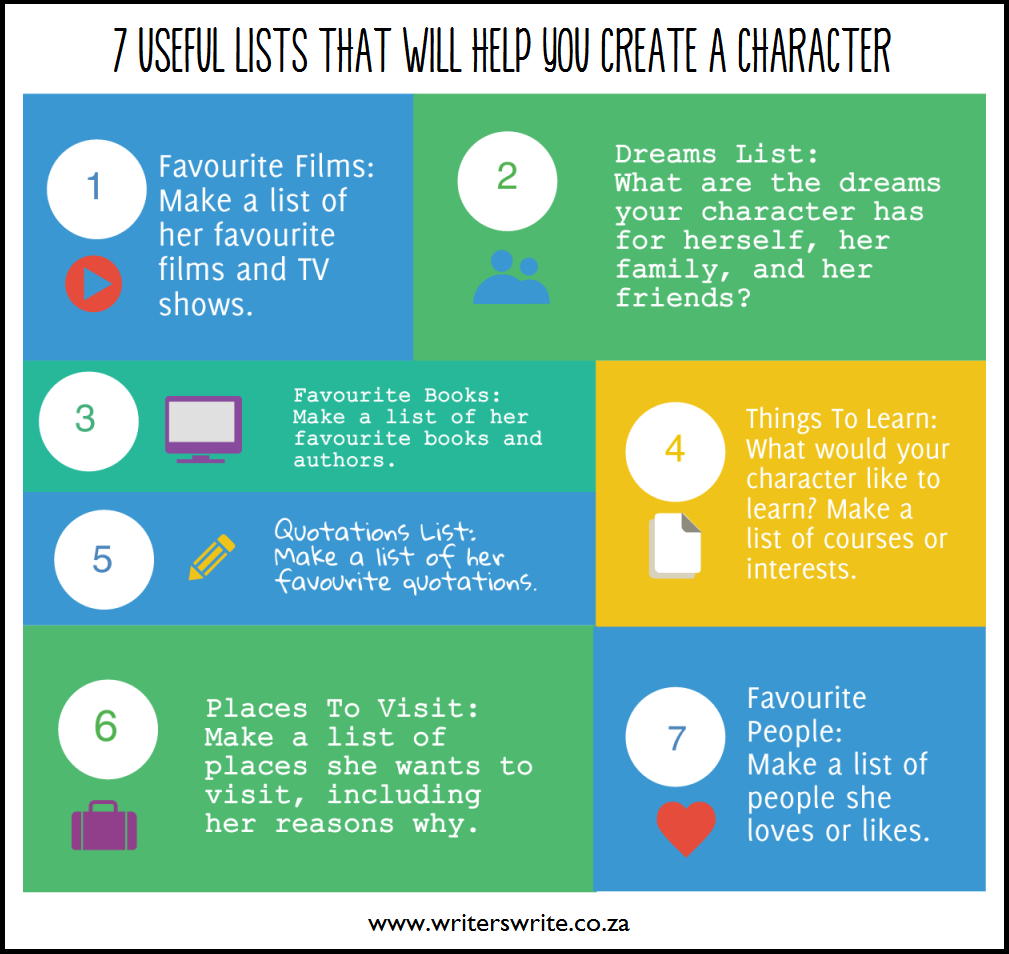 7 Useful Lists To Help You Create A Character