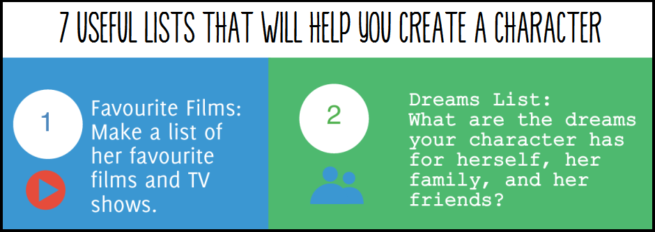 7 Useful Lists To Help You Create A Character