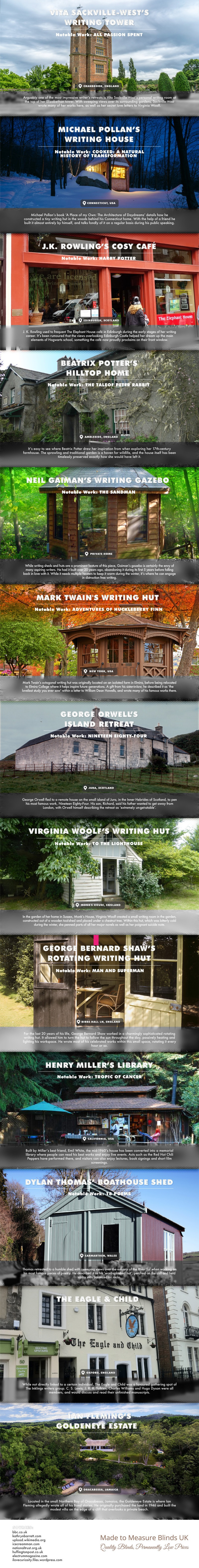 The Writing Retreats Of 13 Famous Authors