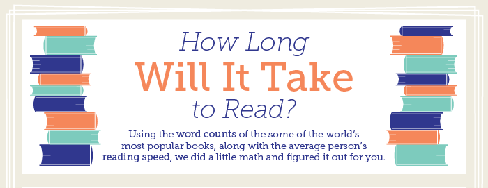 How Long Does It Take To Read Popular Books Writers Write