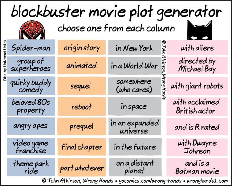 Blockbuster Plot Generator - Writers Write