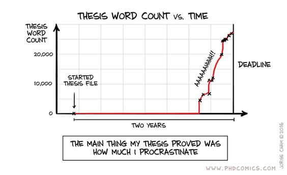 Phd no thesis word count kcl