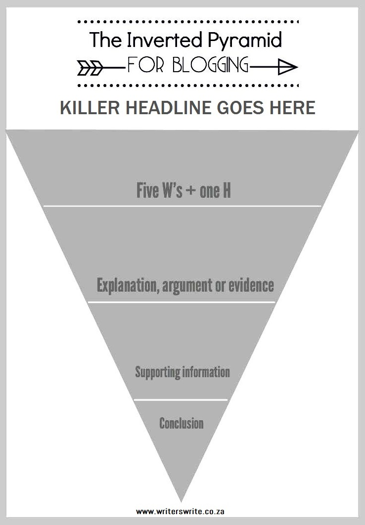 The Inverted Pyramid - Blogging