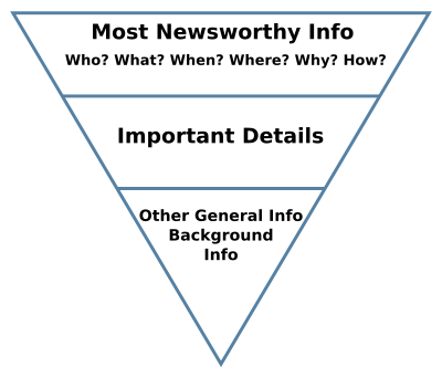 The Inverted Pyramid - Emails