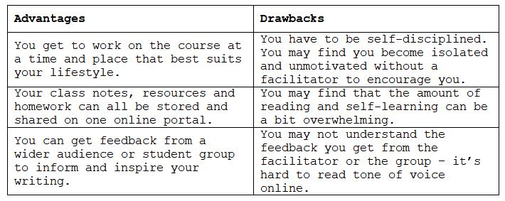 Online vs In-Person Writing Courses