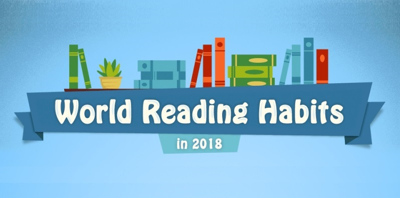 The World's Reading Habits In 2018