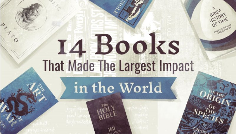 The Books That Made An Impact On The World