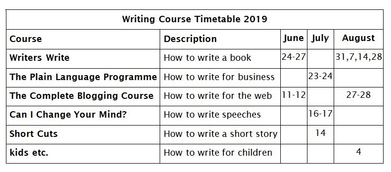 Writing Courses from June-August 2019