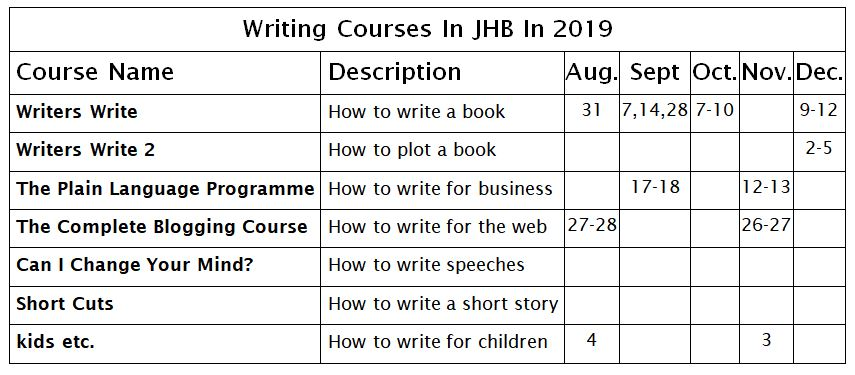 Writing Courses August-December 2019