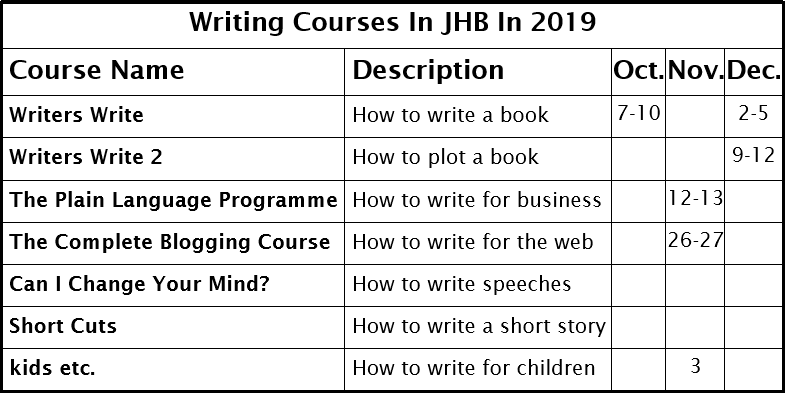 Writing Courses October-December 2019