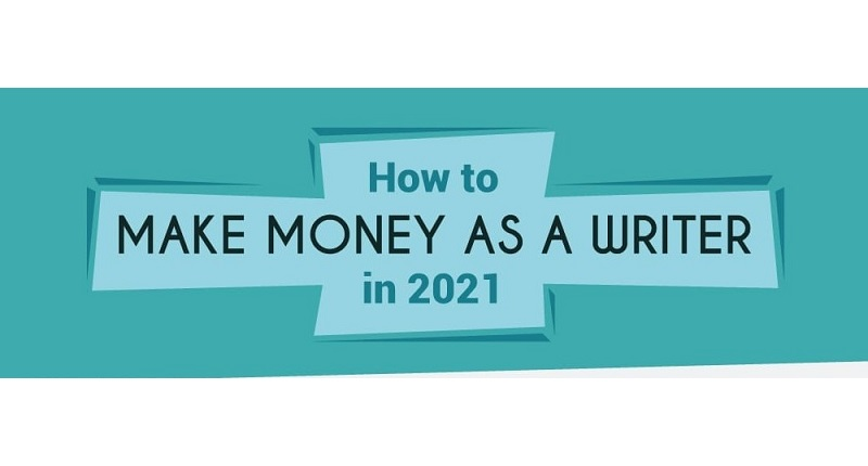 Make Money As A Writer In 2021