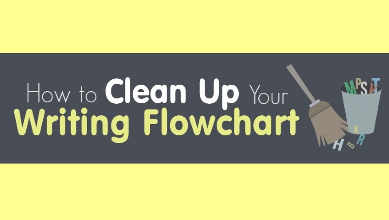 How to Clean Up Your Writing - A Flowchart